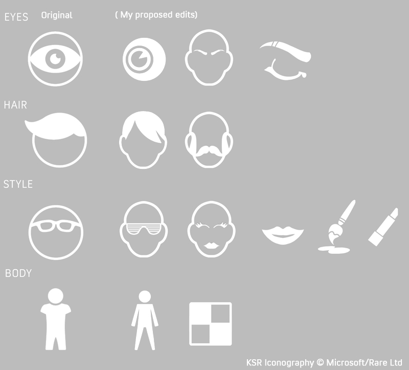 z Head& Body iCONS extended